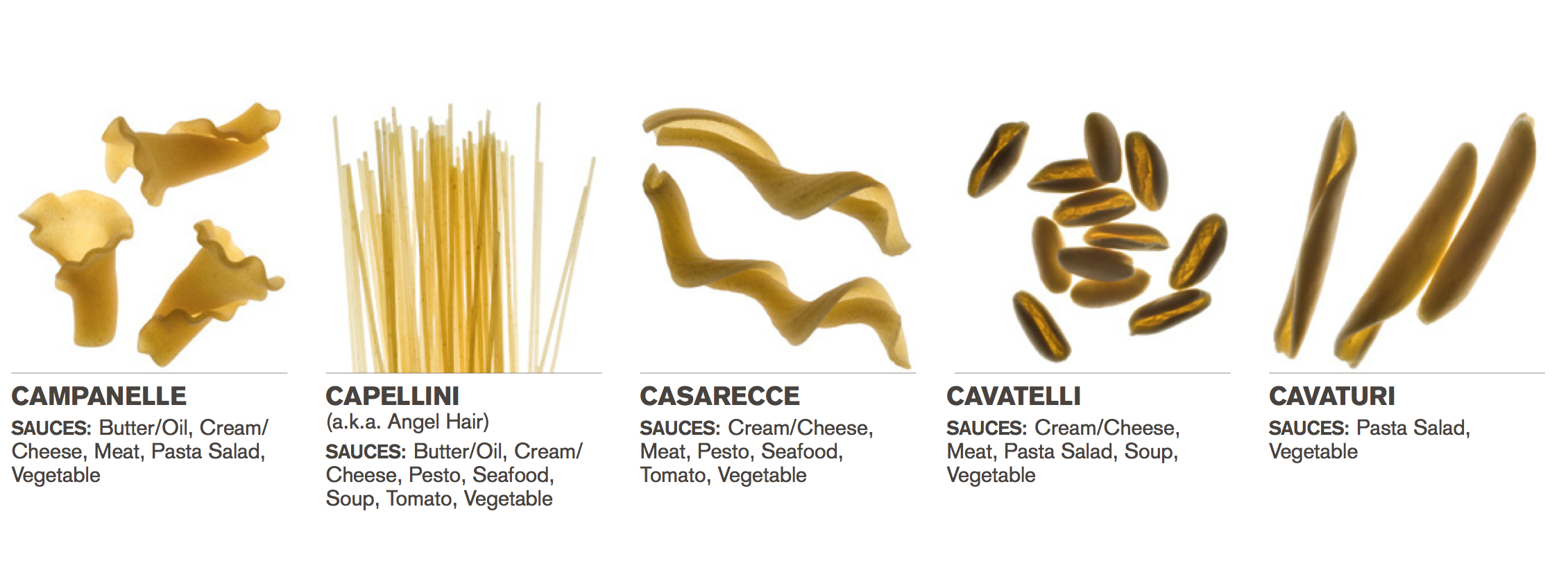 A republic of pasta?